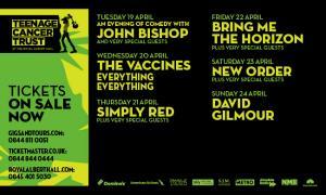 2016 Teenage Cancer Trust concerts, Royal Albert Hall, London