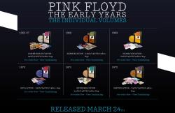 Pink Floyd The Early Years 1965-1972 The Individual Volumes