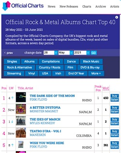 Dark Side Of The Moon back at number 1